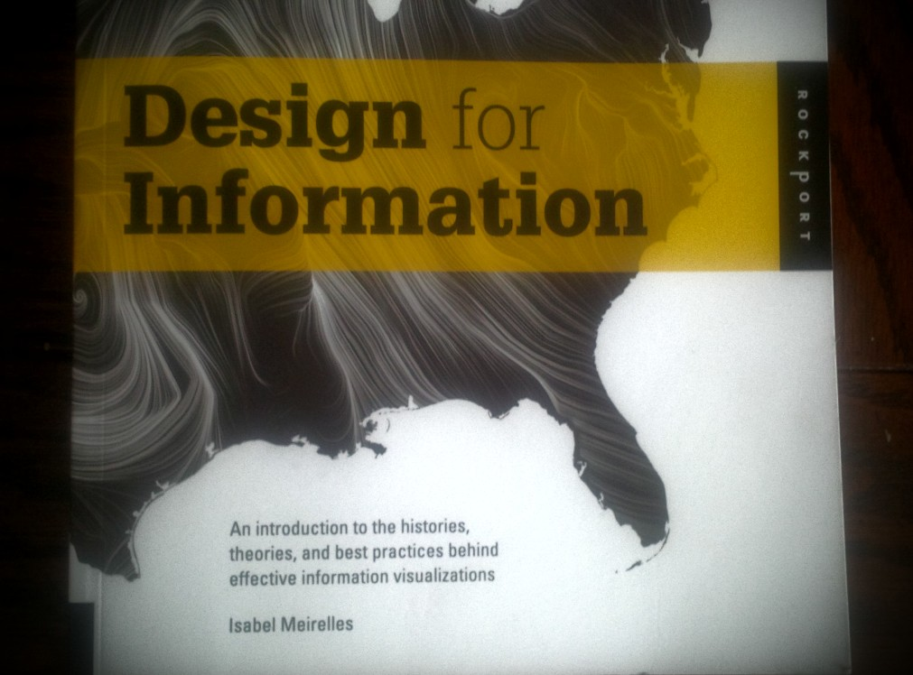 design for information…