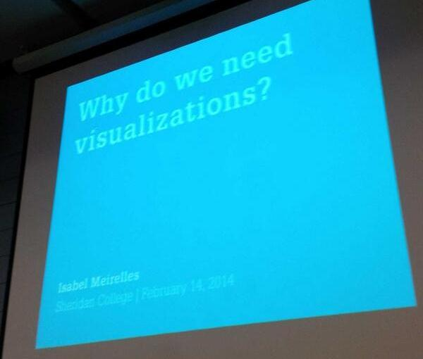 why visualization…lecture by isabel meirelles